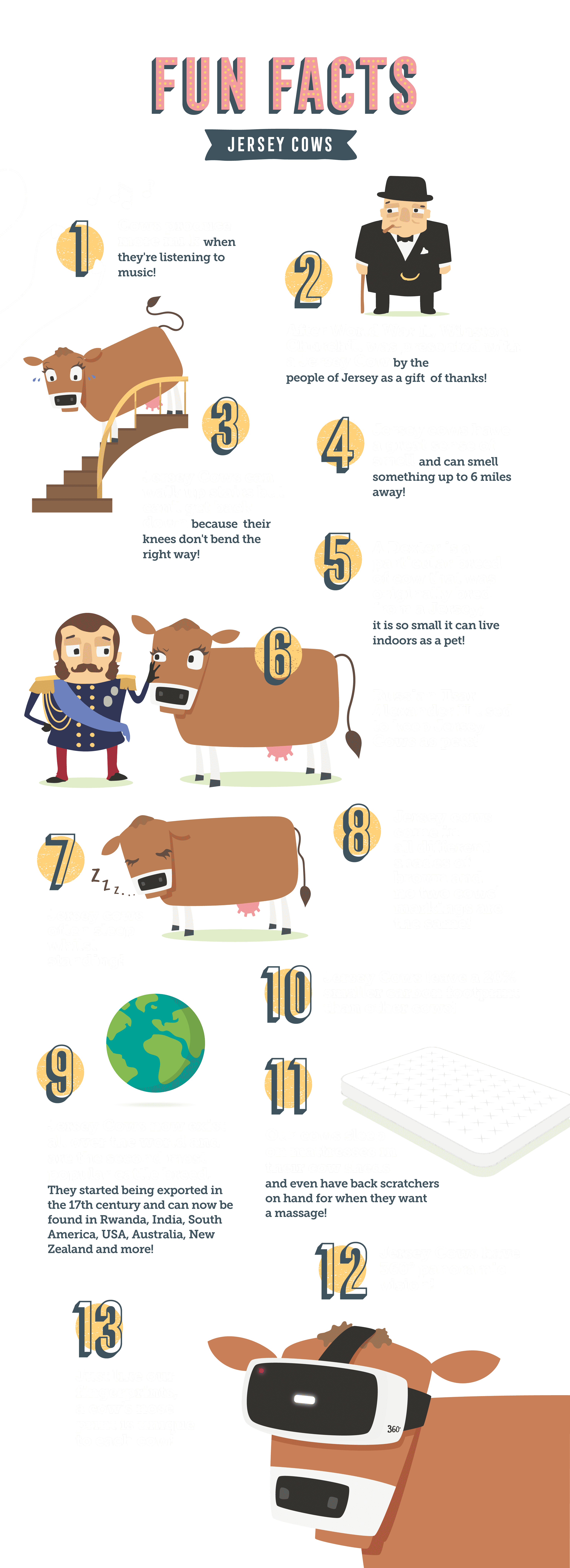 Fun Facts • Jersey Dairy